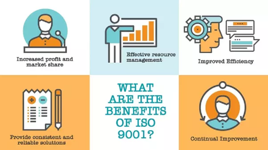 Care sunt beneficiile ISO 9001?
