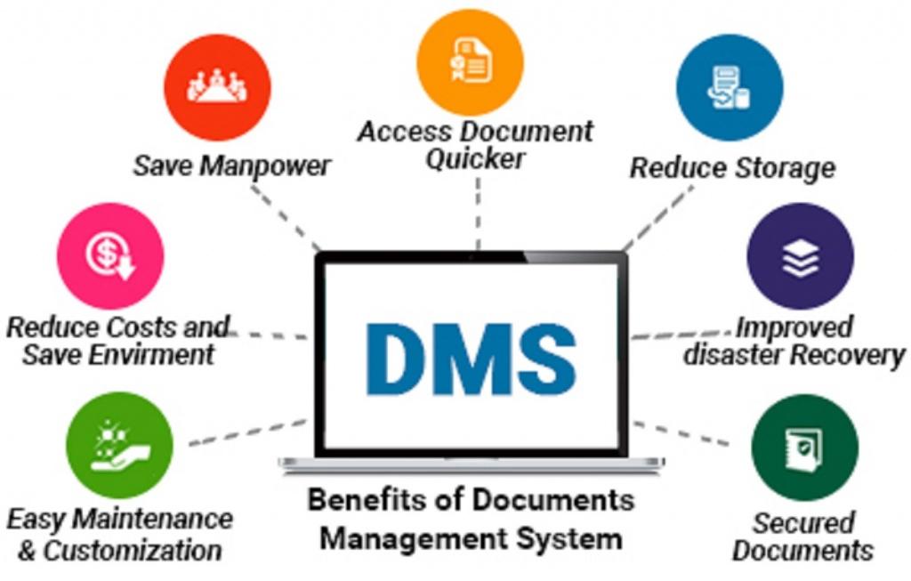 Ce beneficii pot fi asteptate de la un DMS?